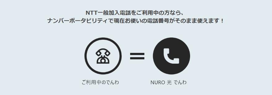 NURO光でんわは電話番号そのままで使える